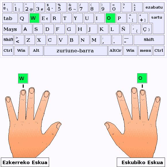 Los dedos anular de la mano izquierda y derecha pulsan las letras W y O respectivamente