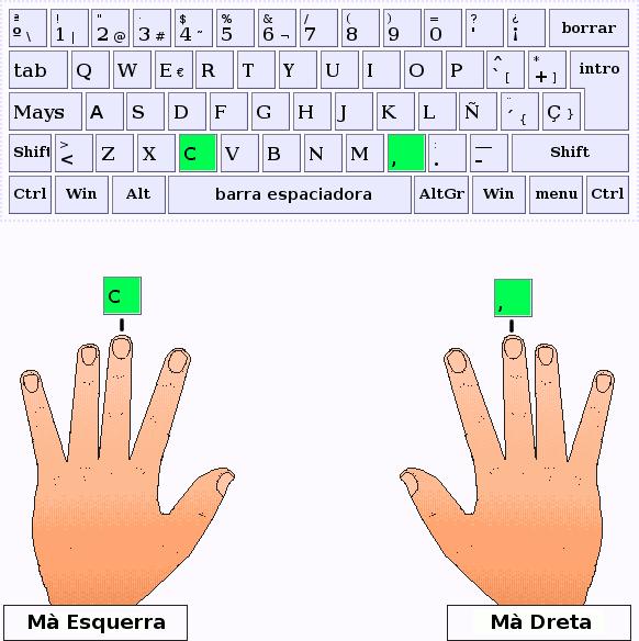 Els dits cor de la ma esquerra i dreta pulen les lletres C y coma respectivament