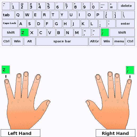 Little fingers of left and right hands press Z and slash